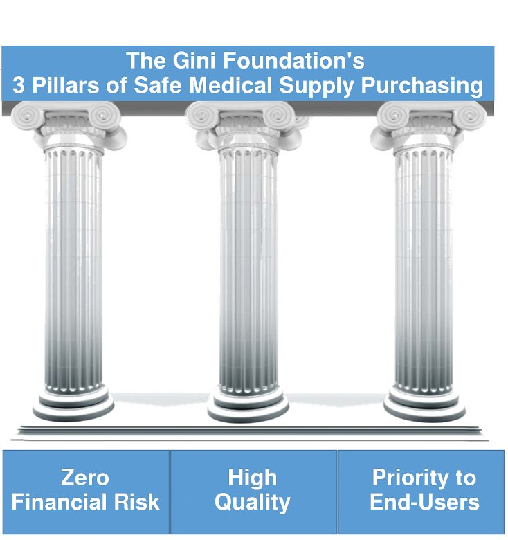 3-pillars-safe-medical-supply-purchasing