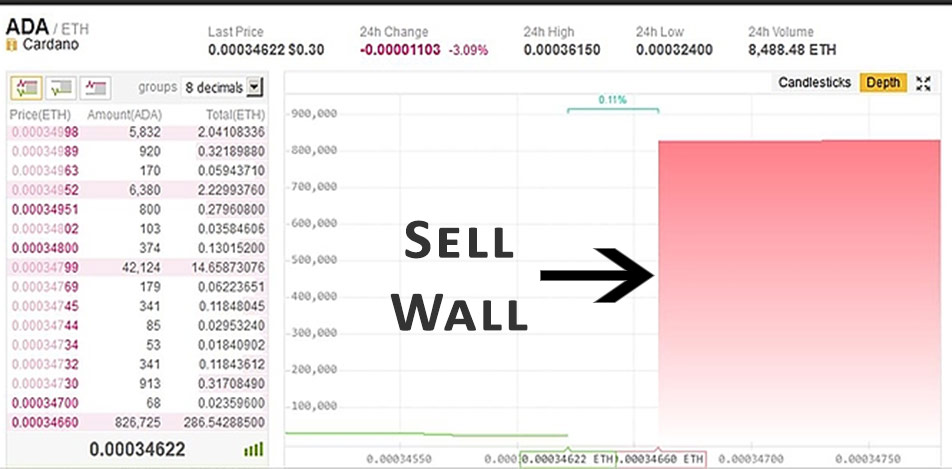 crypto-sell-wall--ginifoundation.org