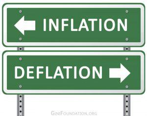 gini- deflační-inflační- neurrální-instituce.org