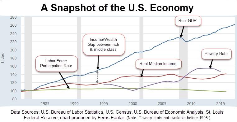enstantane-of-us-ekonomi